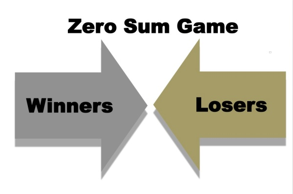 Image result for win lose system and/or a zero sum game