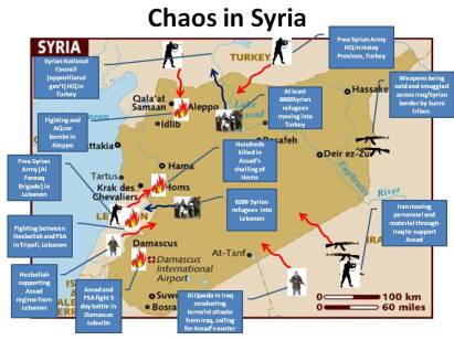 Image result for Syria in chaos